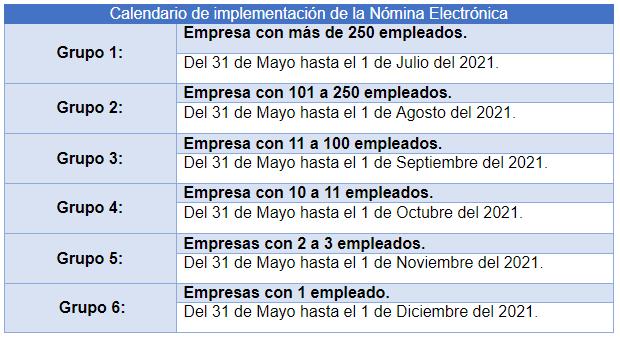 Calendario y Resolución de la Nómina Electrónica