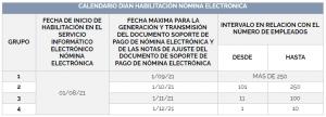 Calendario y Resolución de la Nomina Electrónica