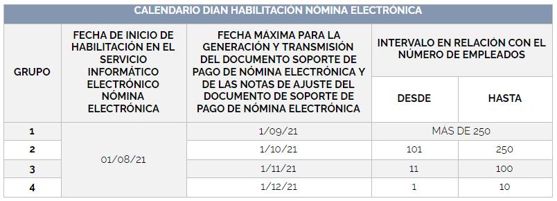 Calendario Nomina Electrónica